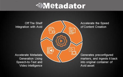 Metadata generation platform