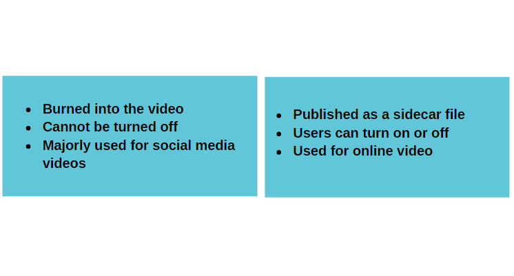 all you need to know about open captions and closed captions